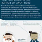 Forrester TEI Study Infographic resource
