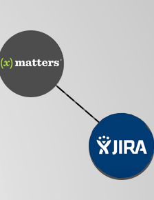 xMatters: Integrate Your DevOps Tools with Atlassian and Splunk